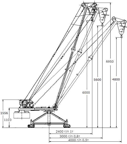 Кран стреловой поворотный КСП-1000 схема размеров