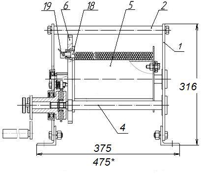 Ручные лебедки Дина-2 основные размеры