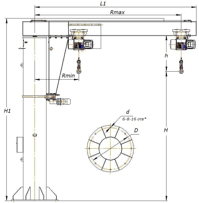 Краны консольные на колонне ручные г/п до 5т Консольный кран на